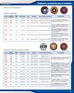 Ofertas de Infra, Productos y Accesorios