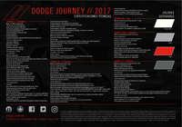Journey 2017