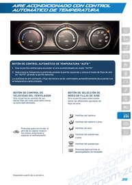 Guía Rapida Mazda 3