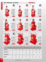 Ofertas de MIKEL´S, Catálogo Corporativo 2016