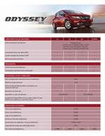 Ofertas de Honda, Ficha técnica Odyssey