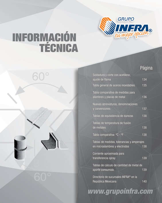 Ofertas de Infra, Informacion técnica