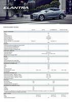 Ofertas de Hyundai, Ficha Técnica Elantra 2017