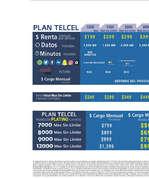 Ofertas de A-Móvil, Plan tarifario