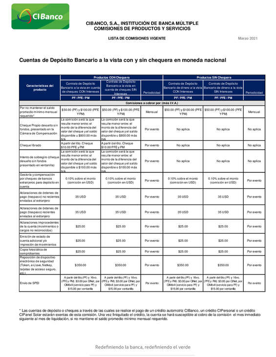 Ofertas de CI Banco, Comisiones